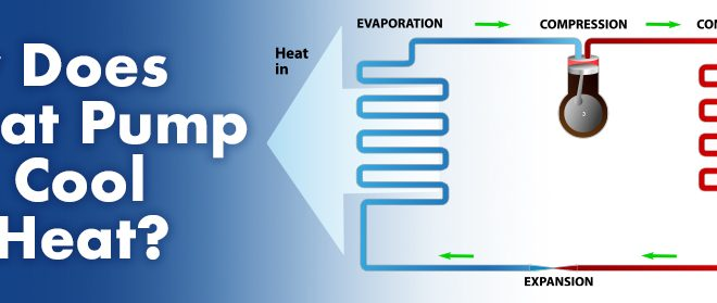 How Does a Heat Pump Both Cool and Heat?